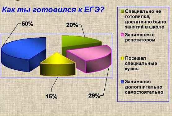 Арифметике все взаимосвязано, гдз по 3 класс по русскому языку 2 часть рабочая тетрадь торфяные пожары